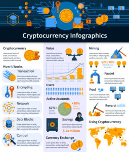 virtual-currency-infographics_1284-15606